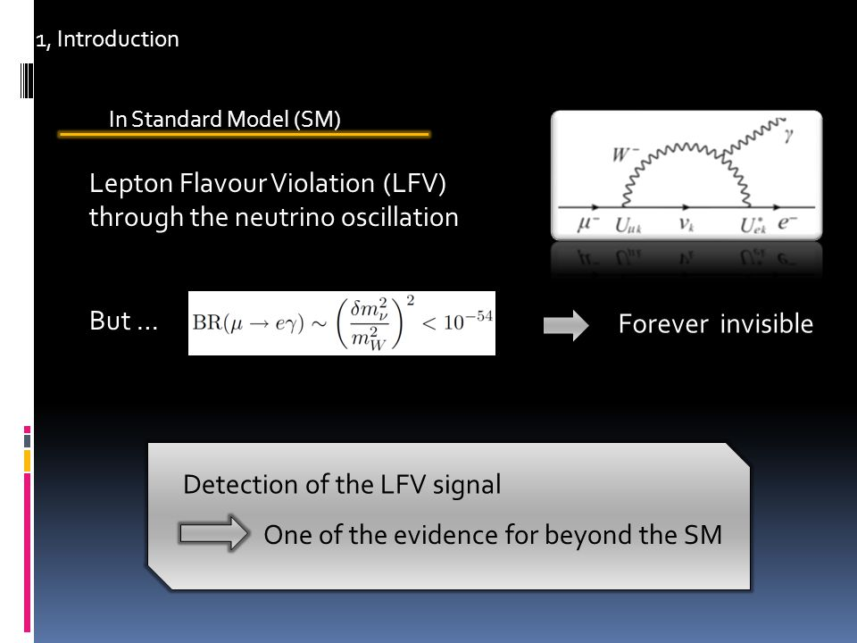 In Standard Model (SM) Lepton Flavour Violation (LFV) through the neutrino oscillation But … Forever invisible Detection of the LFV signal One of the evidence for beyond the SM