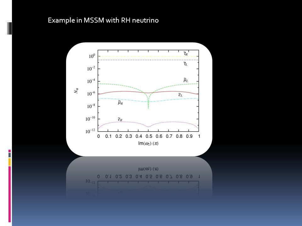 Example in MSSM with RH neutrino