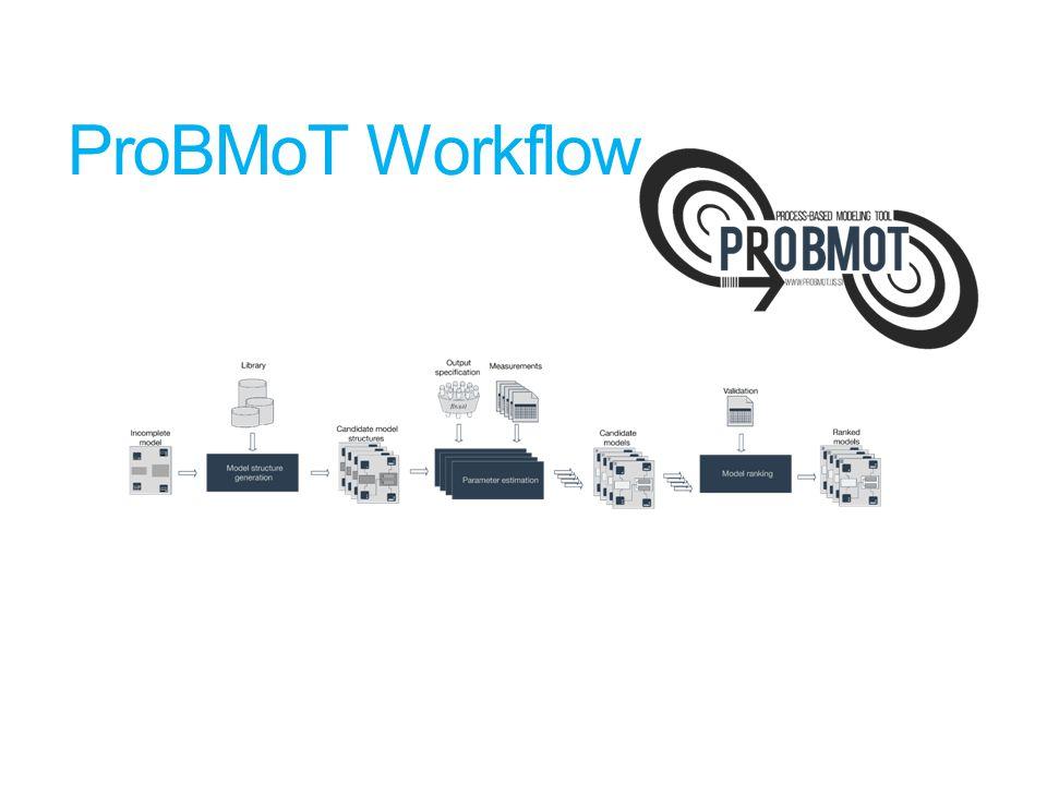 ProBMoT Workflow