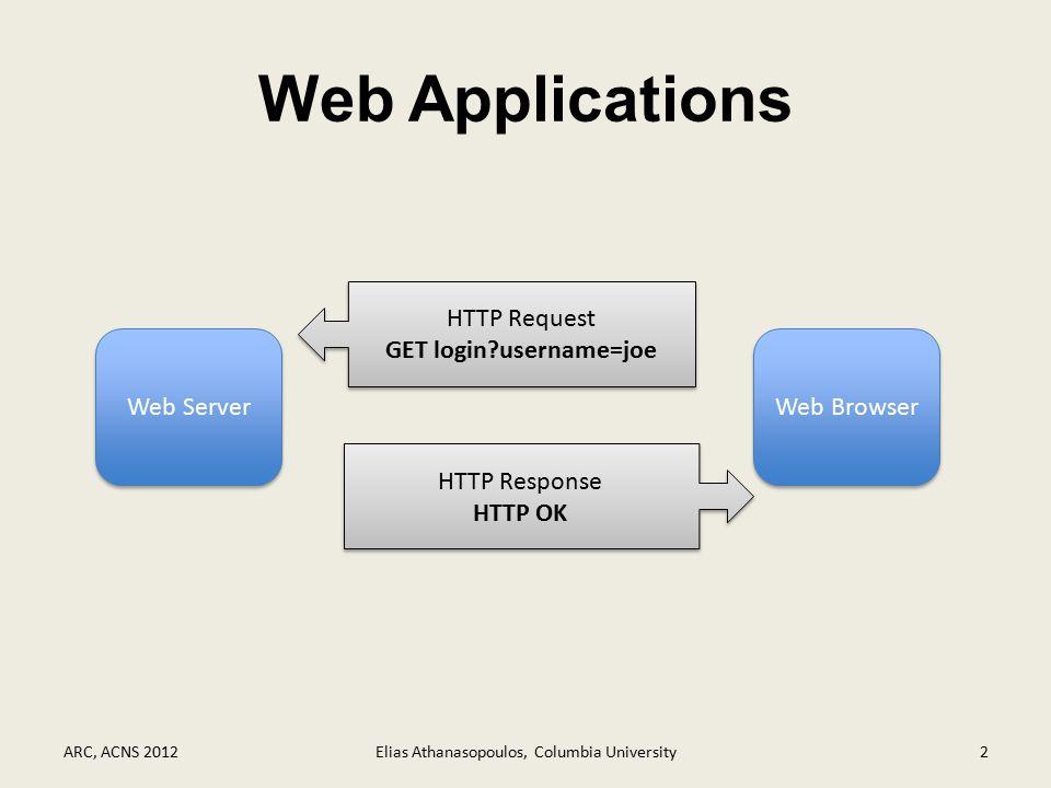 URLs in HTTP  URL: login?username=joe  Action: login  Parameters: username ARC, ACNS 2012Elias Athanasopoulos, Columbia University3 HTTP Request GET login?username=joe HTTP Request GET login?username=joe