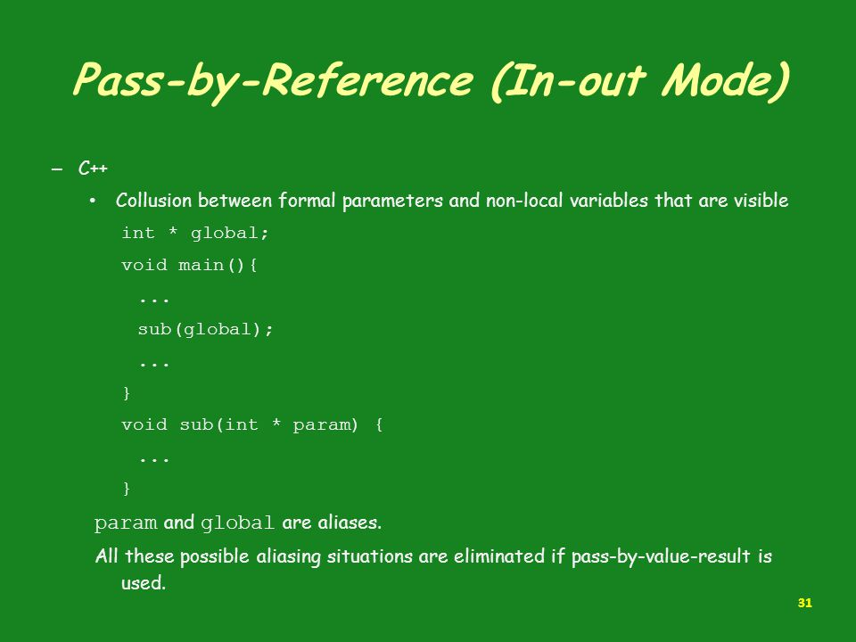 Pass-by-Reference (In-out Mode) – C++ Collusion between formal parameters and non-local variables that are visible int * global; void main(){... sub(g