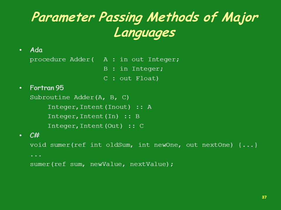 Parameter Passing Methods of Major Languages Ada procedure Adder(A : in out Integer; B : in Integer; C : out Float) Fortran 95 Subroutine Adder(A, B,