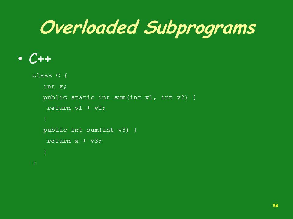Overloaded Subprograms 54 C++ class C { int x; public static int sum(int v1, int v2) { return v1 + v2; } public int sum(int v3) { return x + v3; }