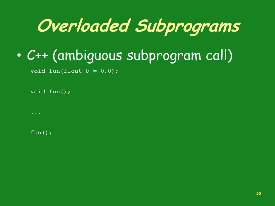 Overloaded Subprograms 55 C++ (ambiguous subprogram call) void fun(float b = 0.0); void fun();... fun();