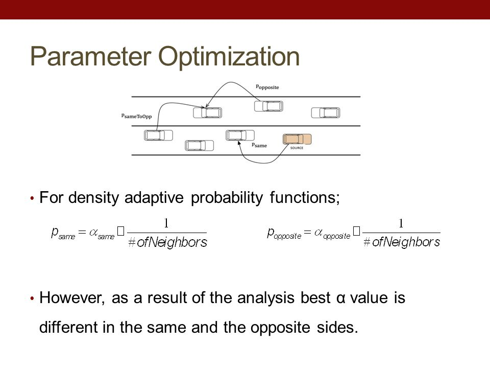 Parameter Optimization For density adaptive probability functions; However, as a result of the analysis best α value is different in the same and the opposite sides.