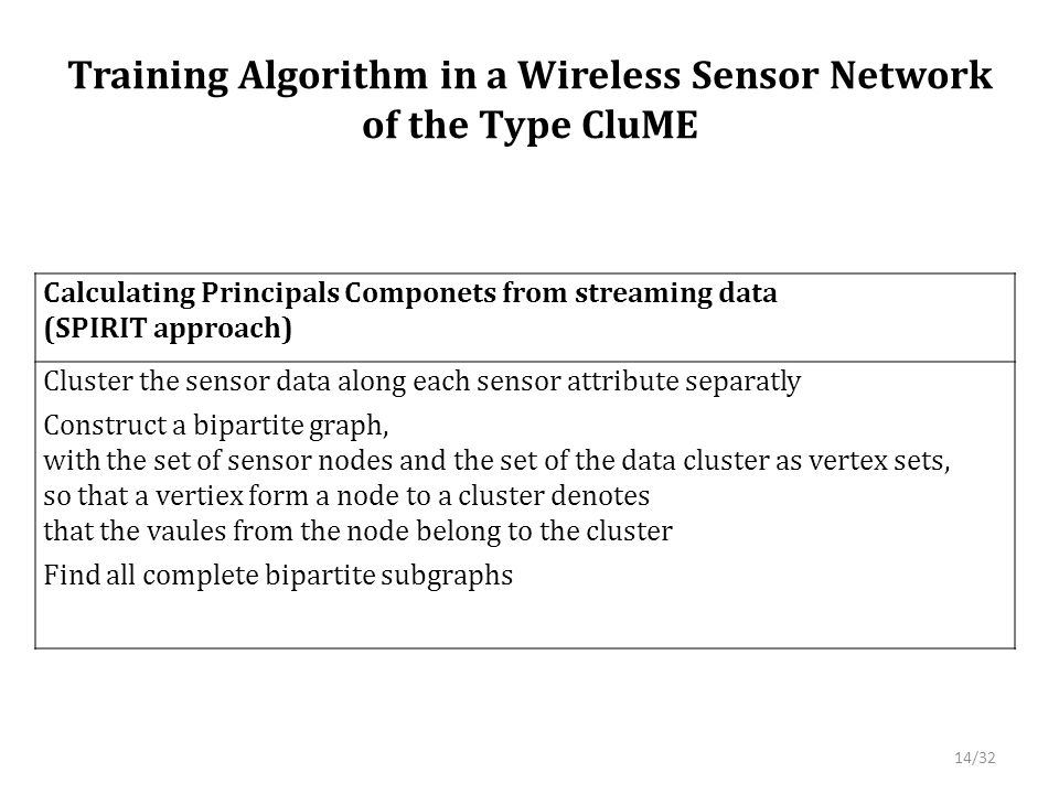 Training Algorithm in a Wireless Sensor Network of the Type CluME Calculating Principals Componets from streaming data (SPIRIT approach) Cluster the sensor data along each sensor attribute separatly Construct a bipartite graph, with the set of sensor nodes and the set of the data cluster as vertex sets, so that a vertiex form a node to a cluster denotes that the vaules from the node belong to the cluster Find all complete bipartite subgraphs 14/32