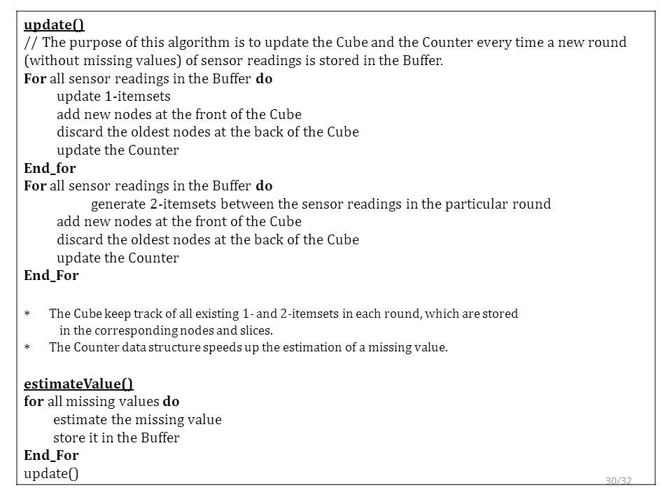 update() // The purpose of this algorithm is to update the Cube and the Counter every time a new round (without missing values) of sensor readings is stored in the Buffer.