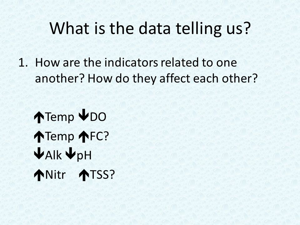 What is the data telling us. 1.How are the indicators related to one another.