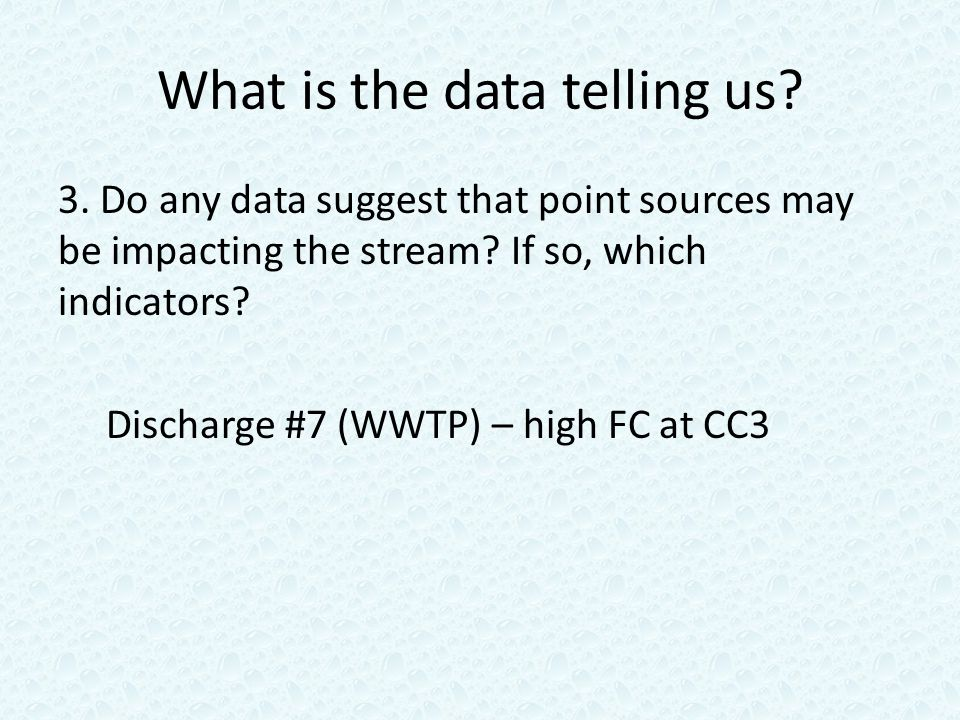 What is the data telling us. 3.