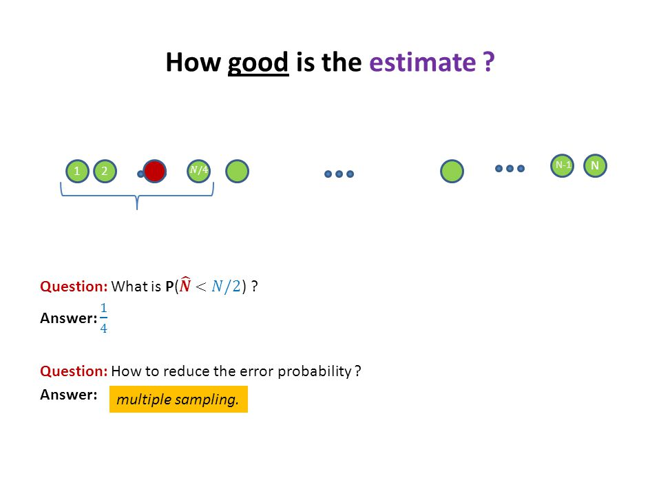 How good is the estimate 2 N 1 N-1 multiple sampling.