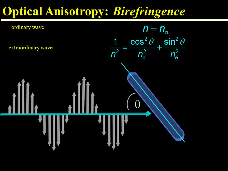 Optical Anisotropy: Birefringence ordinary wave  extraordinary wave For propagation along the optic axis, both modes are n o optic axis