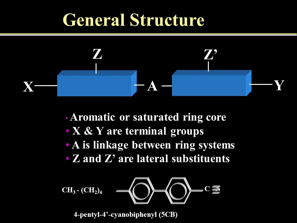 A X Y Z Z' Aromatic or saturated ring core X & Y are terminal groups A is linkage between ring systems Z and Z' are lateral substituents CH 3 - (CH 2 ) 4 C N 4-pentyl-4'-cyanobiphenyl (5CB) General Structure