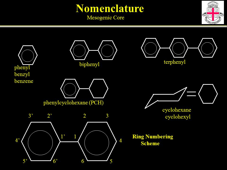 Nomenclature Mesogenic Core phenyl benzyl benzene biphenyl terphenyl phenylcyclohexane (PCH) cyclohexane cyclohexyl Ring Numbering Scheme 3'2' 1' 6'5' 4' 32 1 6 5 4