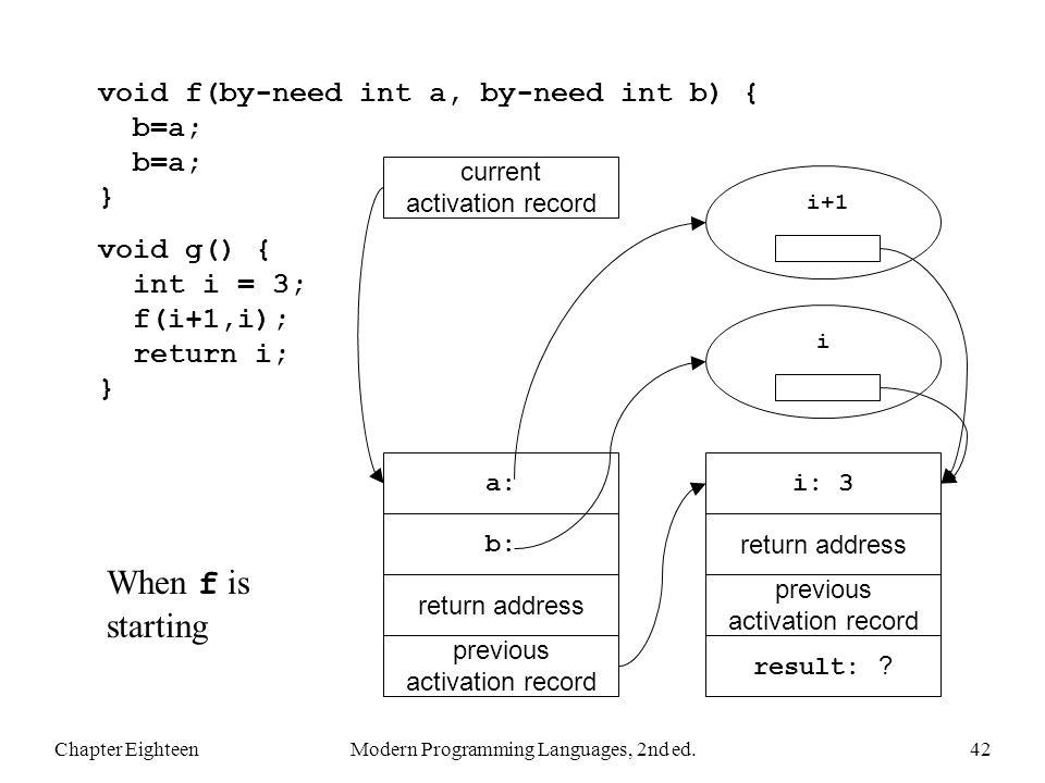 Chapter EighteenModern Programming Languages, 2nd ed.42 void f(by-need int a, by-need int b) { b=a; b=a; } void g() { int i = 3; f(i+1,i); return i; }