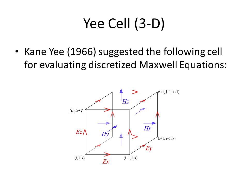 Yee Cell (3-D) Kane Yee (1966) suggested the following cell for evaluating discretized Maxwell Equations: