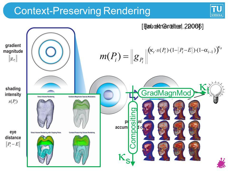 Eduard Gröller Context-Preserving Rendering [al.