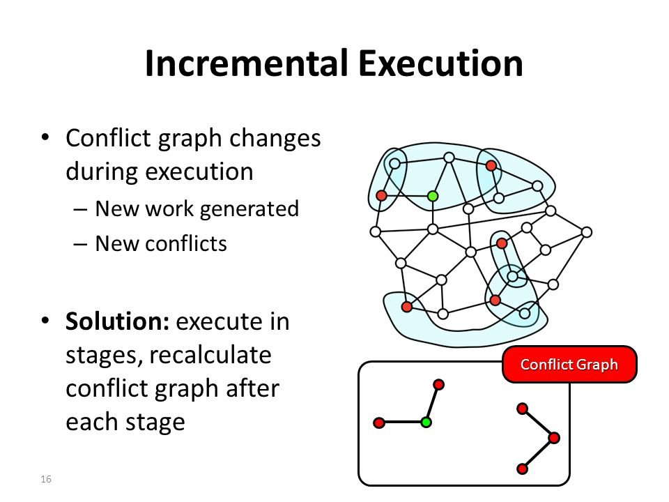16 Incremental Execution Conflict Graph Conflict graph changes during execution – New work generated – New conflicts Solution: execute in stages, recalculate conflict graph after each stage