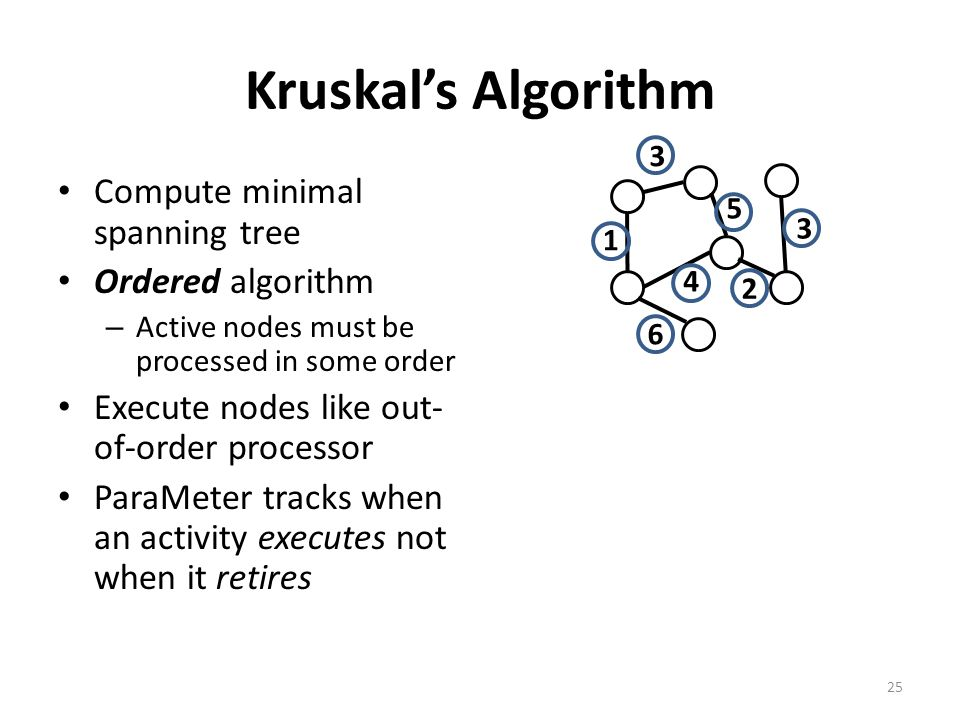Kruskal's Algorithm Compute minimal spanning tree Ordered algorithm – Active nodes must be processed in some order Execute nodes like out- of-order processor ParaMeter tracks when an activity executes not when it retires 25 3 1 4 6 5 2 3
