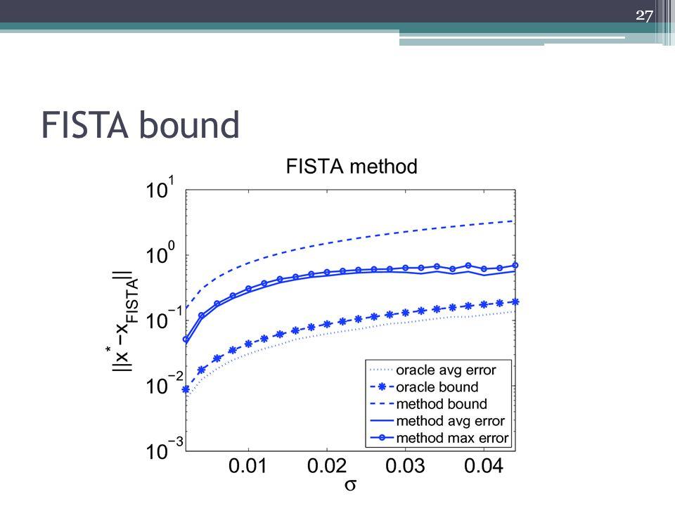 FISTA bound 27