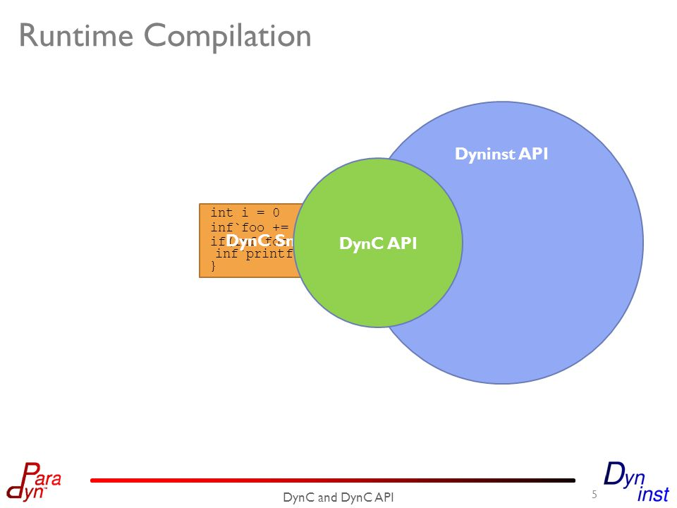 if(inf`foo > i++){ inf`printf( Done ); DynC Snippet int i = 0 inf`foo += 5 } Runtime Compilation 5 DynC and DynC API Dyninst API DynC API
