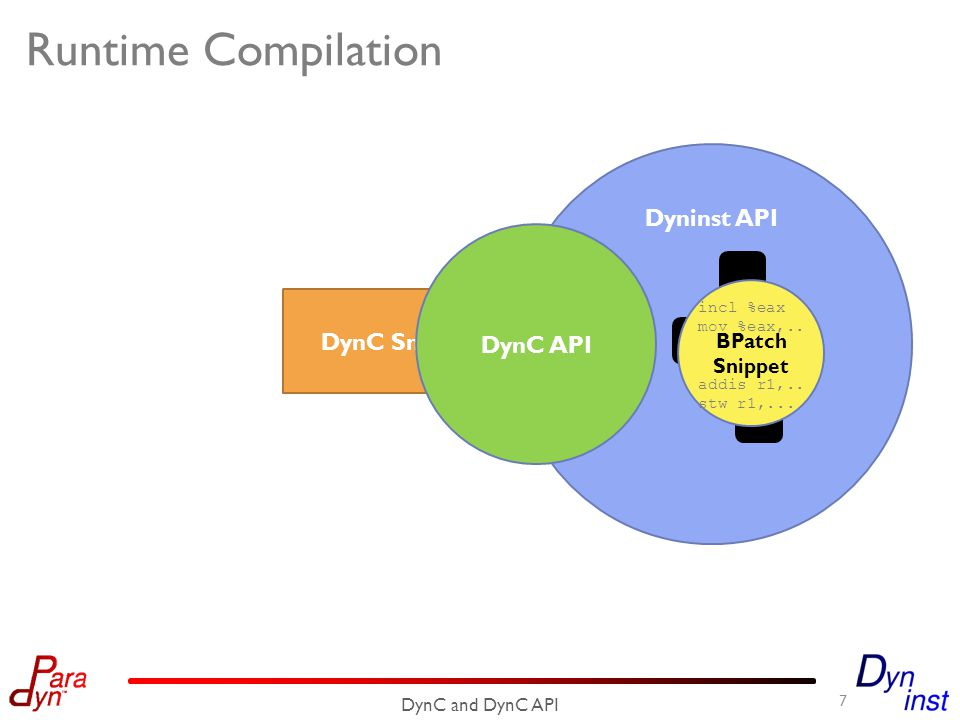 DynC API BPatch_Snippet *createSnippet(, ) 8 DynC and DynC API char * std::string FILE * BPatch_Point BPatch_AddressSpace