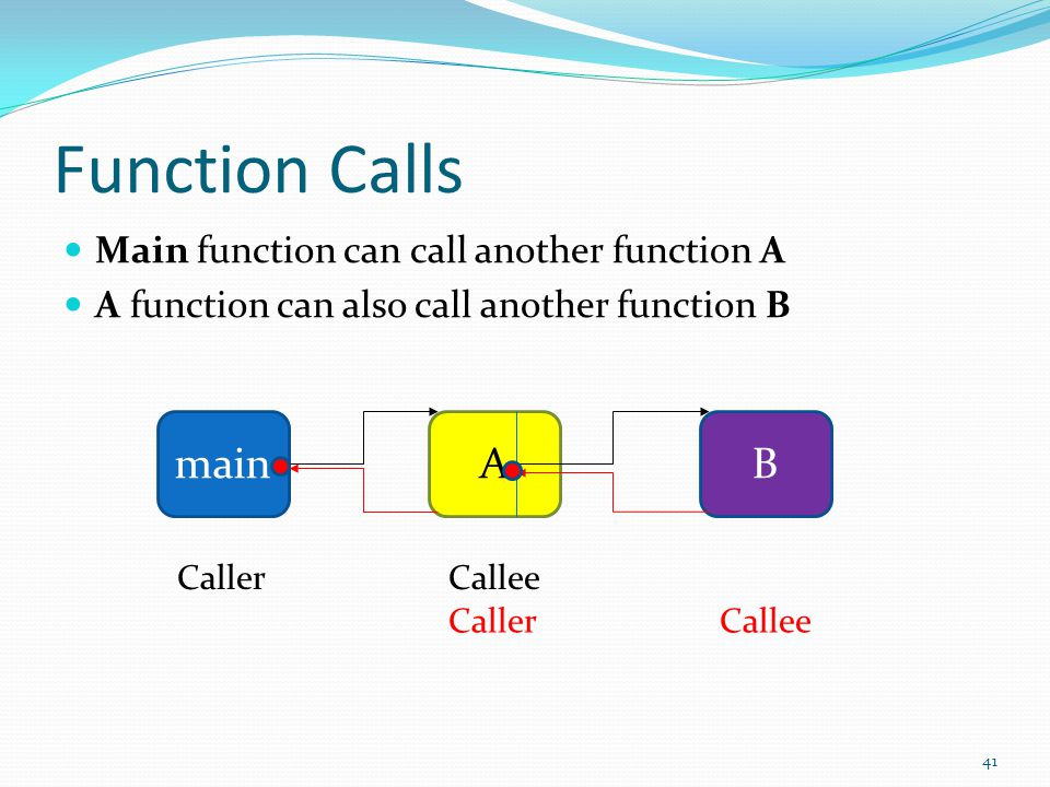 Function Calls Main function can call another function A A function can also call another function B 41 mainAB CallerCallee CallerCallee