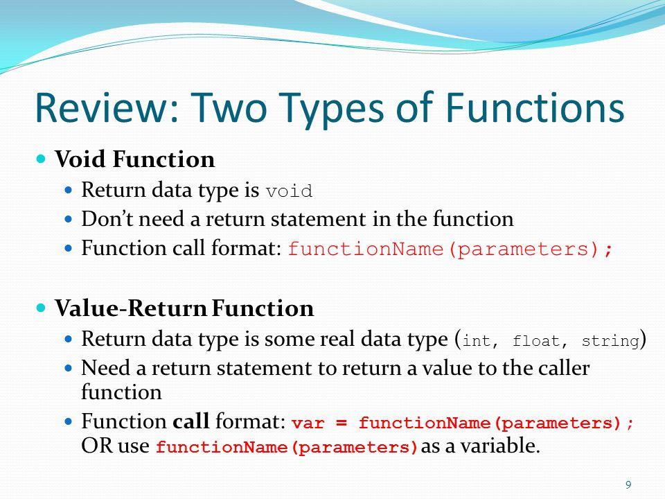 Formal parameters vs.