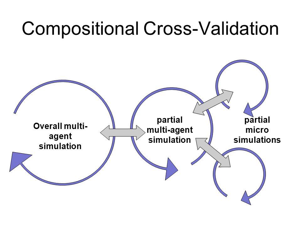 Overall multi- agent simulation partial multi-agent simulation partial micro simulations Compositional Cross-Validation
