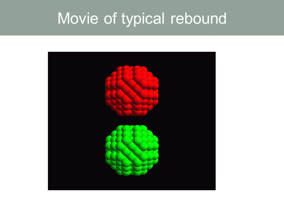 Movie of typical rebound