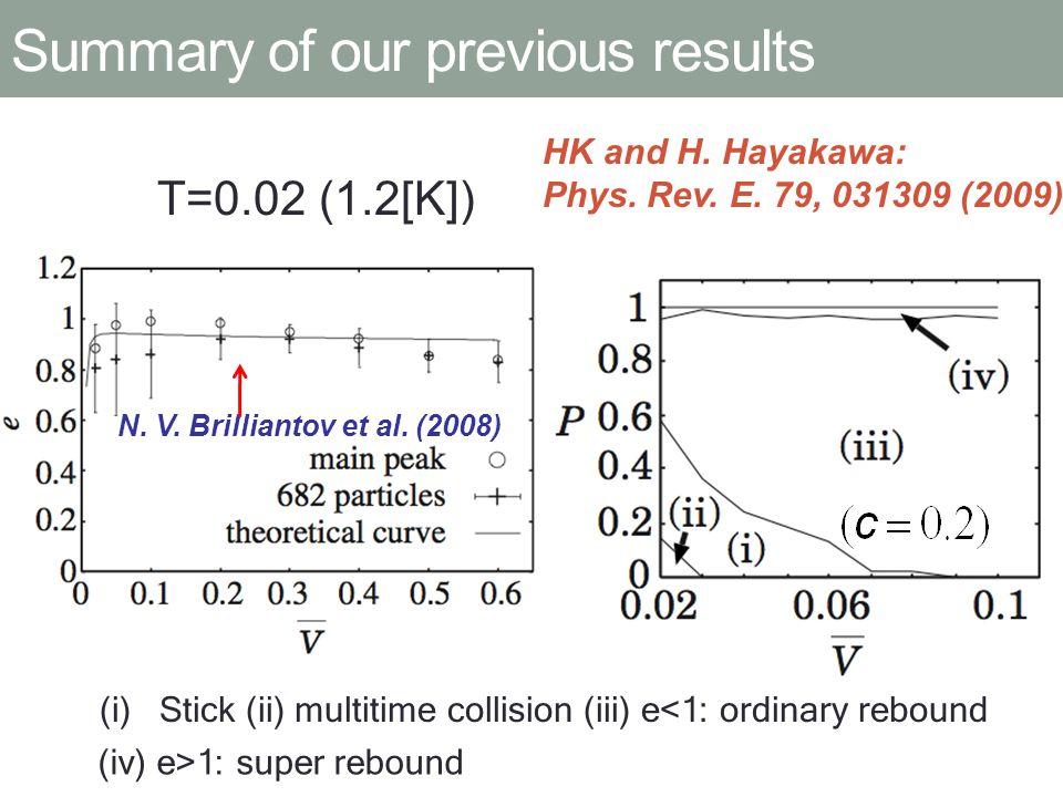 T=0.02 (1.2[K]) N. V. Brilliantov et al.