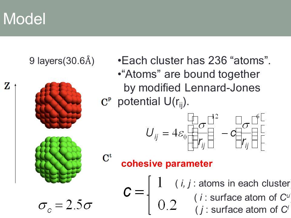 χ2 value Structural difference between super and ordinary rebounds : abundant in super clusters : found in both clusters