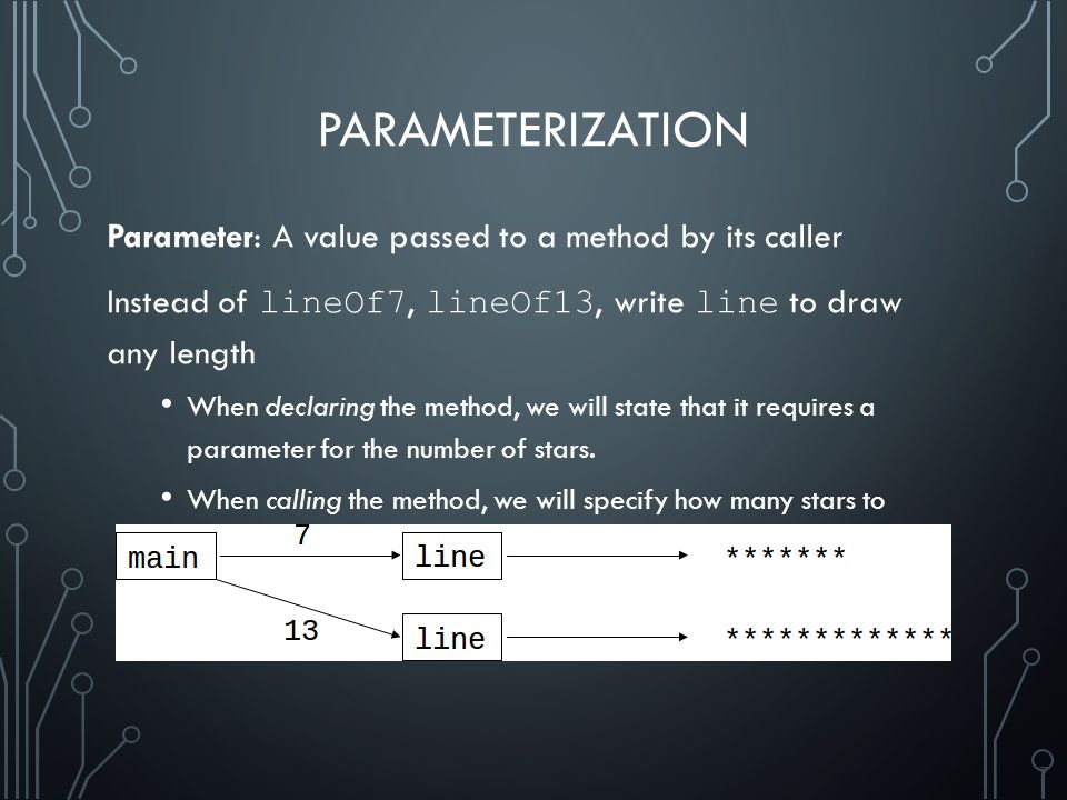 8 DECLARING A PARAMETER Declaring a parameter: Stating that a method requires a parameter in order to run public static void name (type name) { statements(s); } Example: public static void sayPassword(int code) { System.out.println( The password is: + code); } When sayPassword is called, the caller must specify the integer code to print