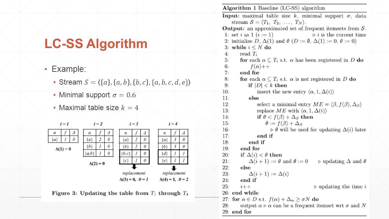 LC-SS Algorithm 26