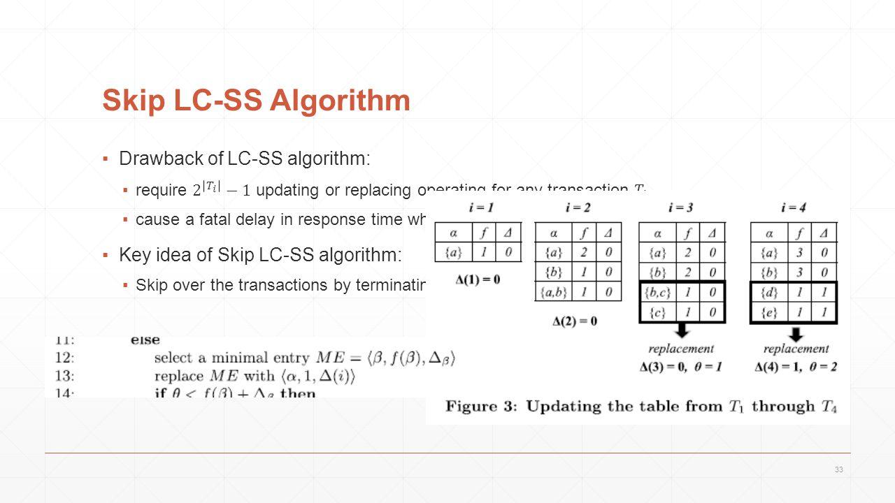 Skip LC-SS Algorithm 33