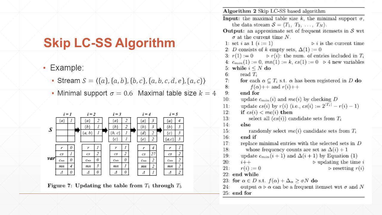 Skip LC-SS Algorithm 37