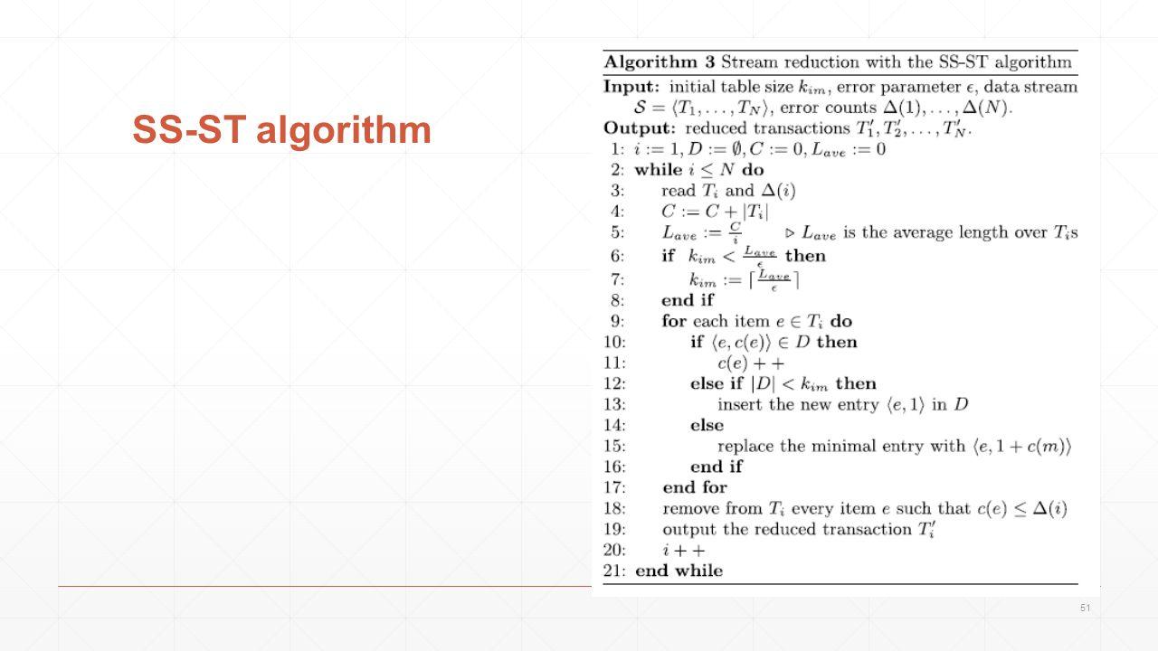 SS-ST algorithm 51