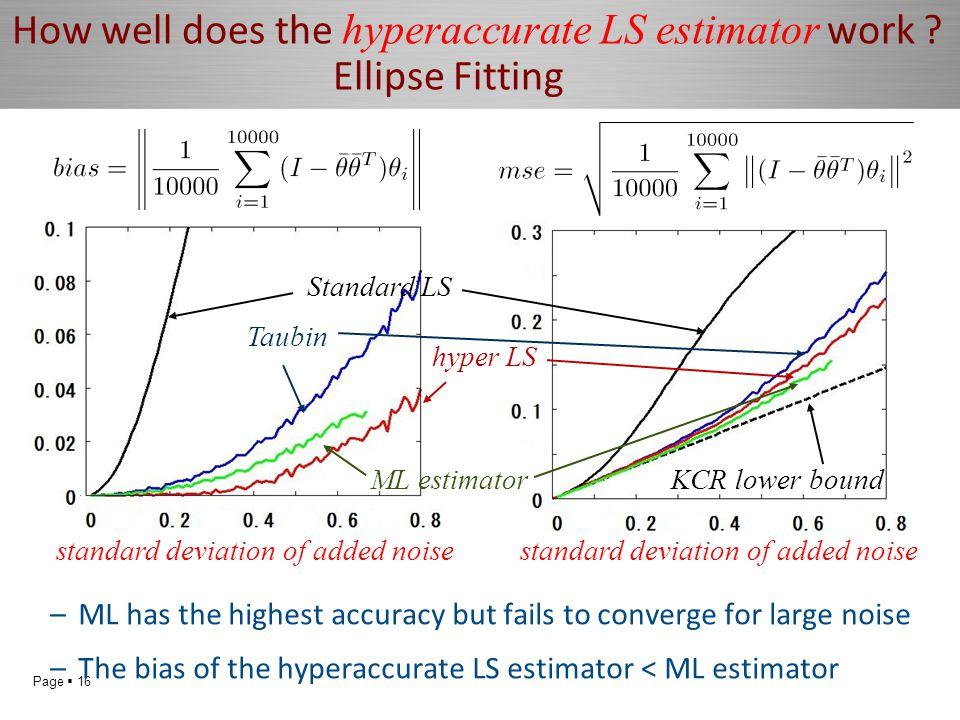 Page  16 standard deviation of added noise hyper LS KCR lower bound Standard LS standard deviation of added noise How well does the hyperaccurate LS estimator work .