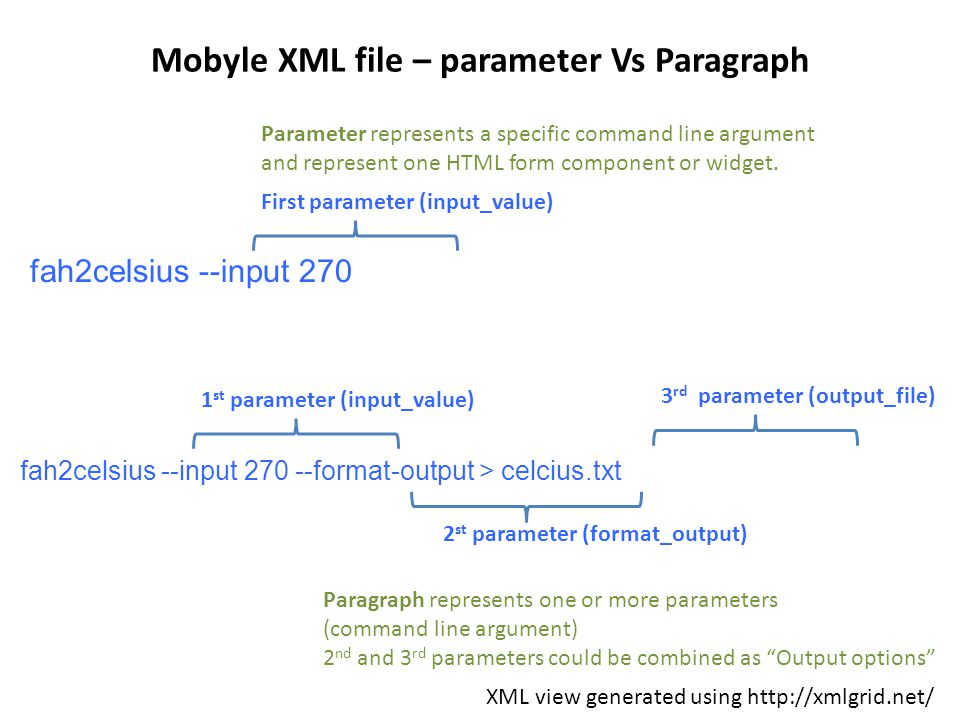 XML view generated using http://xmlgrid.net/ Mobyle XML file – parameter Vs Paragraph Parameter represents a specific command line argument and represent one HTML form component or widget.