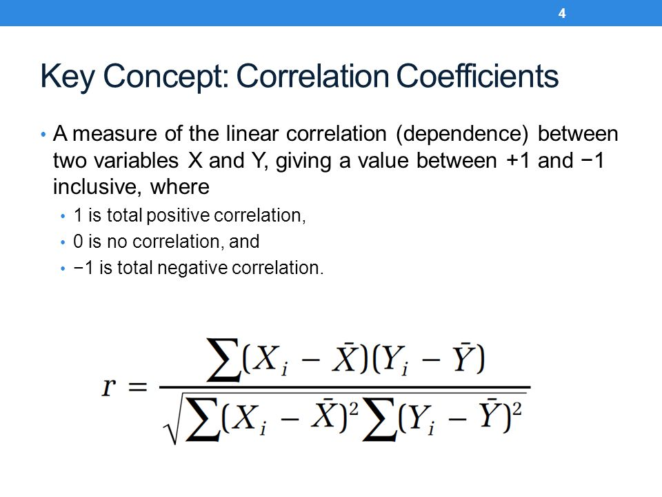 Key Concept: Correlation Coefficients A measure of the linear correlation (dependence) between two variables X and Y, giving a value between +1 and −1 inclusive, where 1 is total positive correlation, 0 is no correlation, and −1 is total negative correlation.