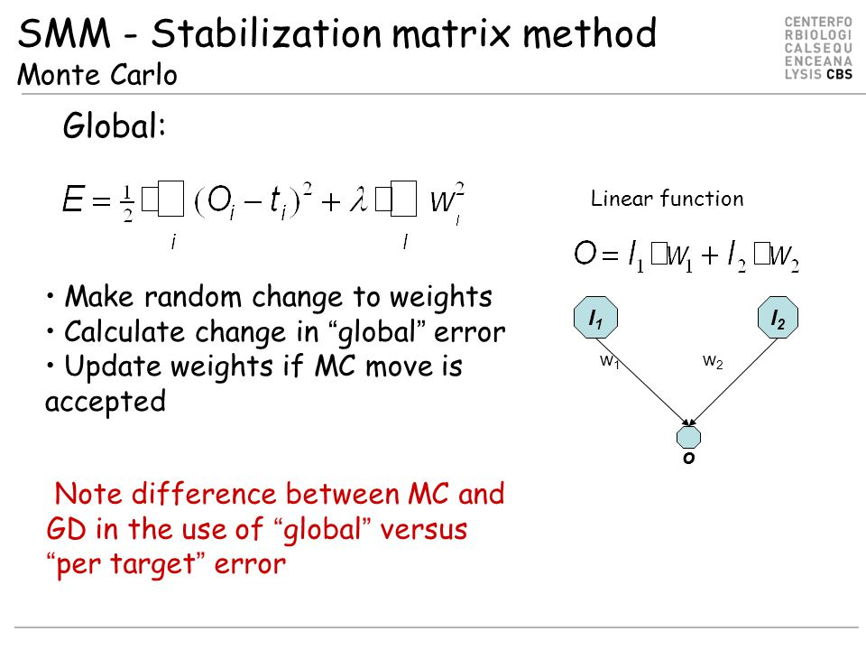 SMM - Stabilization matrix method Monte Carlo I1I1 I2I2 w1w1 w2w2 Linear function o Global: Make random change to weights Calculate change in global error Update weights if MC move is accepted Note difference between MC and GD in the use of global versus per target error
