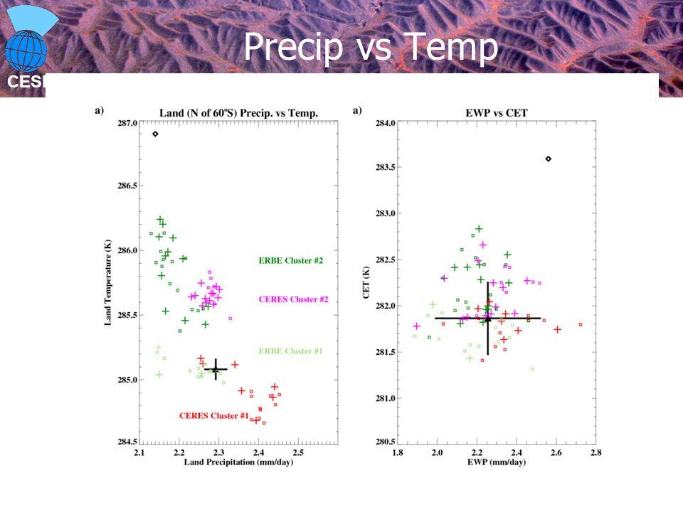 CESD Precip vs Temp