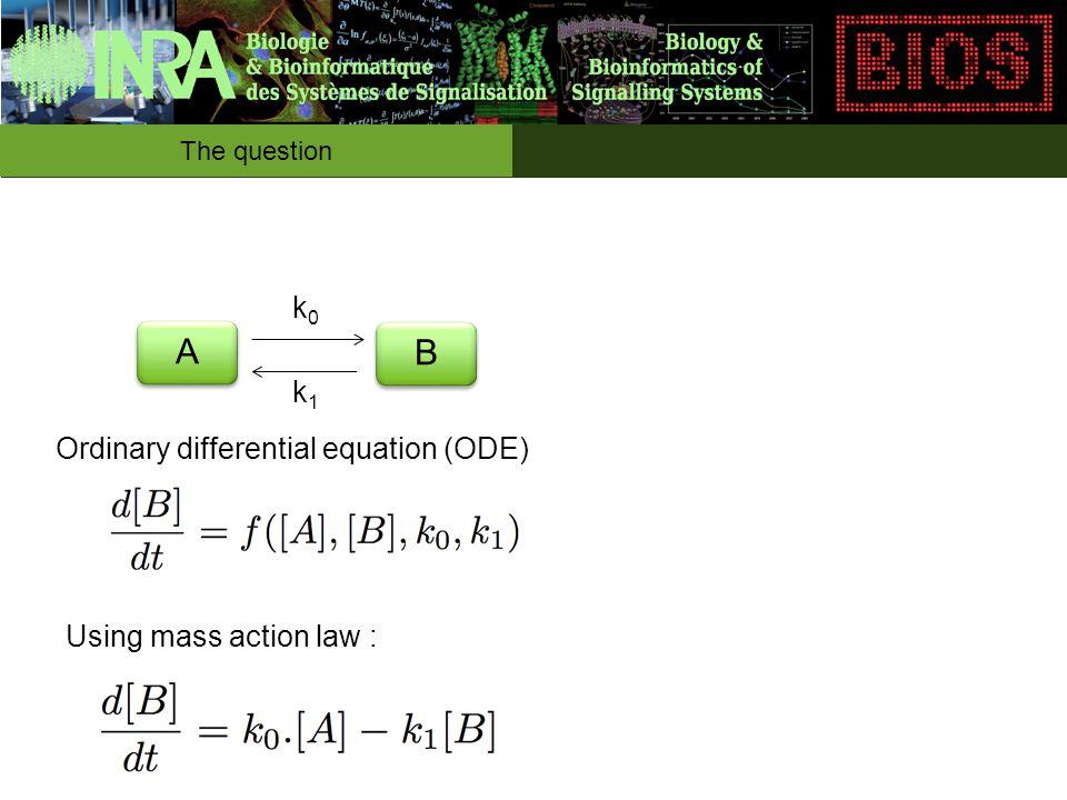k 5 =0.002 Log(k 5 ) Log(erreur observée) Identifiability