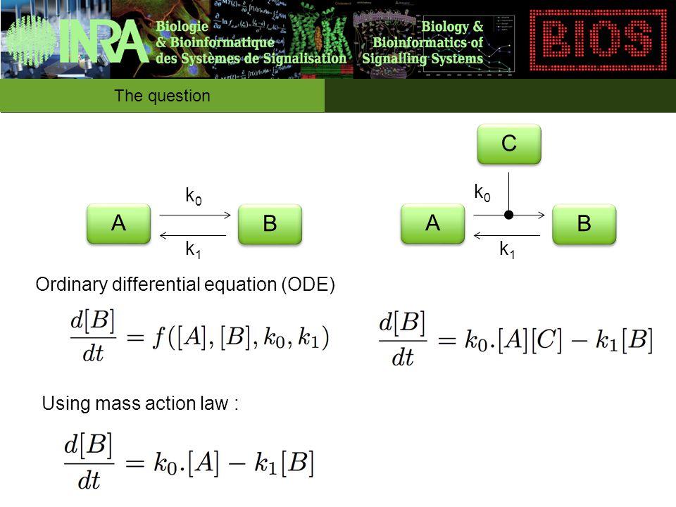 The question A A B B k0k0 k1k1 k 0 = 1 k 1 = 1 [A](0) = 10 [B](0] =0
