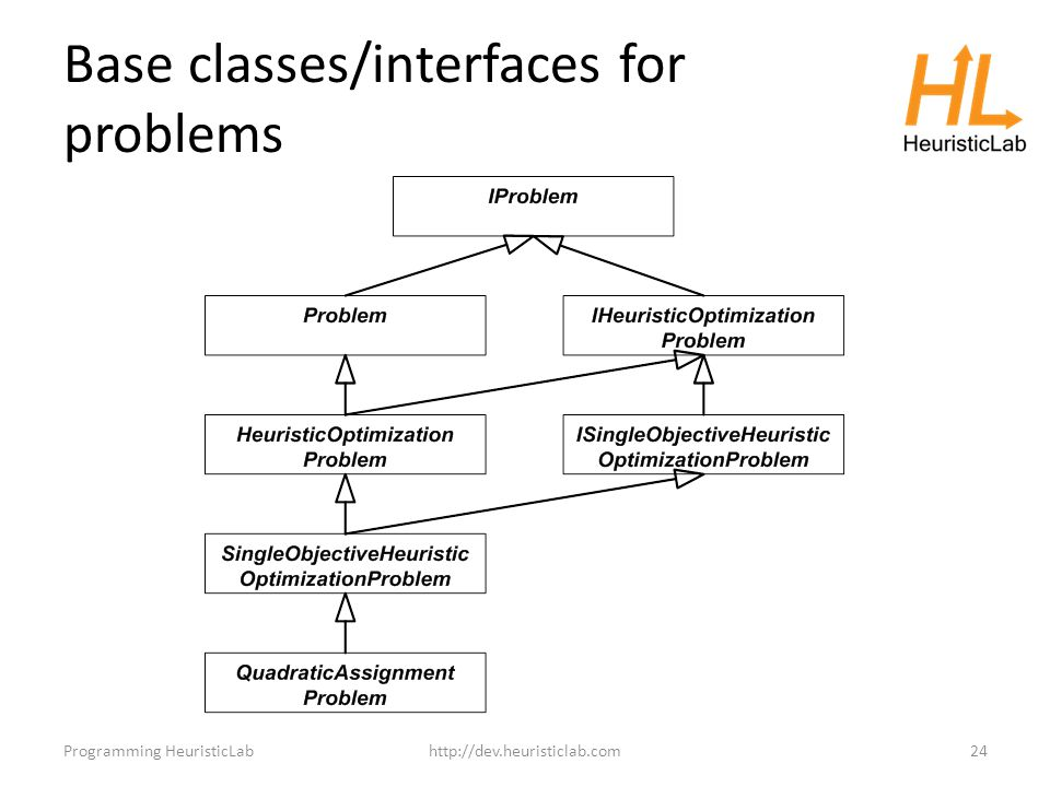 Base classes/interfaces for problems Programming HeuristicLabhttp://dev.heuristiclab.com24