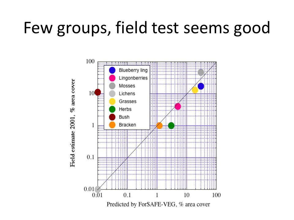 Few groups, field test seems good