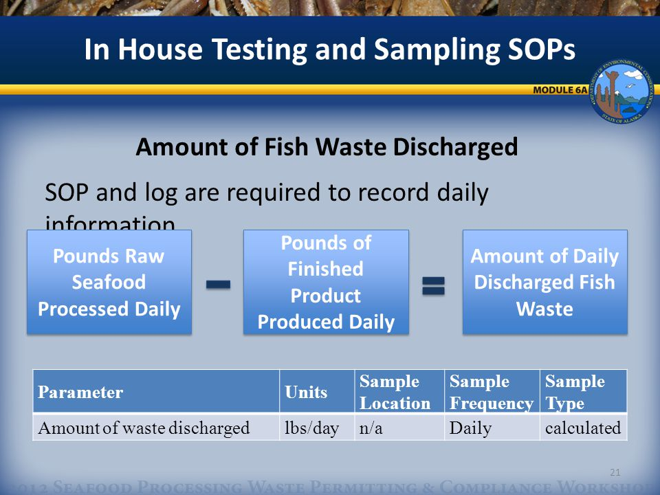 Amount of Fish Waste Discharged SOP and log are required to record daily information.