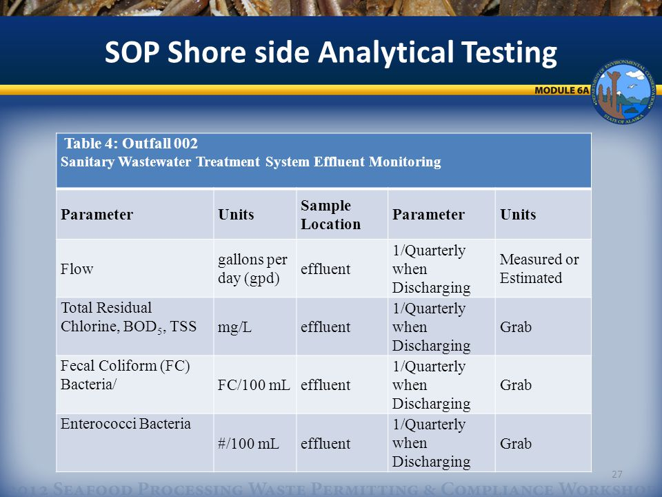 SOP Shore side Analytical Testing 27 Table 4: Outfall 002 Sanitary Wastewater Treatment System Effluent Monitoring ParameterUnits Sample Location ParameterUnits Flow gallons per day (gpd) effluent 1/Quarterly when Discharging Measured or Estimated Total Residual Chlorine, BOD 5, TSS mg/Leffluent 1/Quarterly when Discharging Grab Fecal Coliform (FC) Bacteria/ FC/100 mLeffluent 1/Quarterly when Discharging Grab Enterococci Bacteria #/100 mLeffluent 1/Quarterly when Discharging Grab