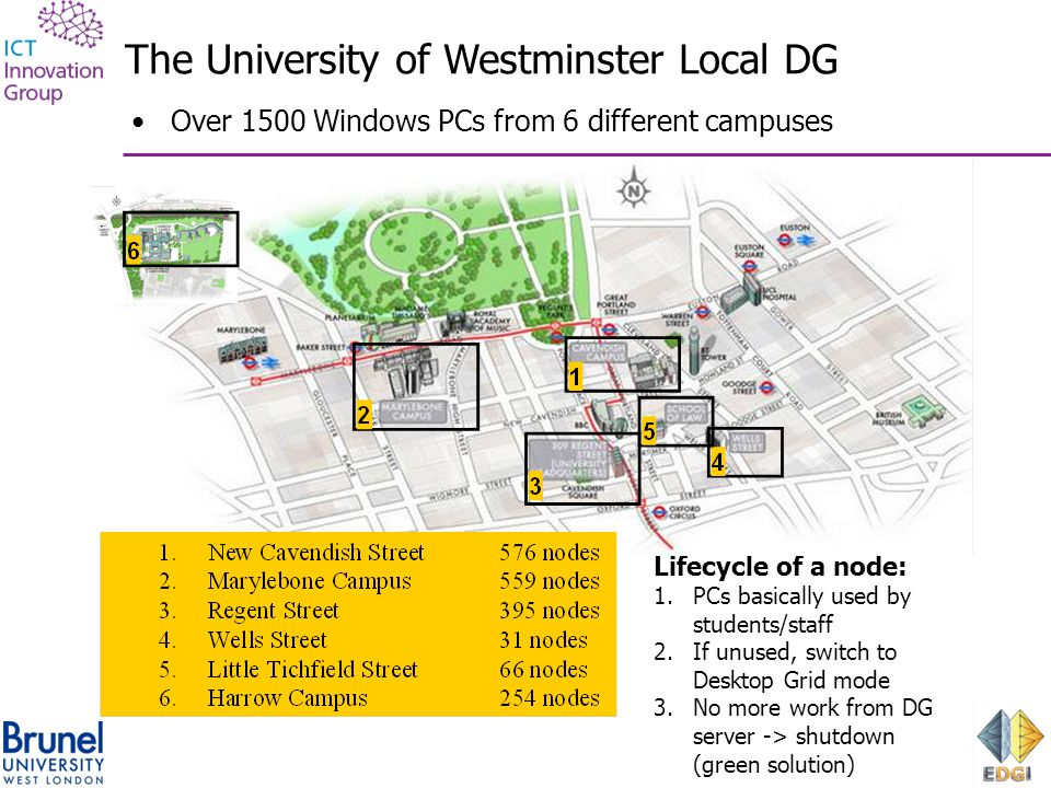 The University of Westminster Local DG Over 1500 Windows PCs from 6 different campuses Lifecycle of a node: 1.PCs basically used by students/staff 2.If unused, switch to Desktop Grid mode 3.No more work from DG server -> shutdown (green solution)