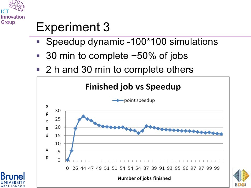 Experiment 3  Speedup dynamic -100*100 simulations  30 min to complete ~50% of jobs  2 h and 30 min to complete others