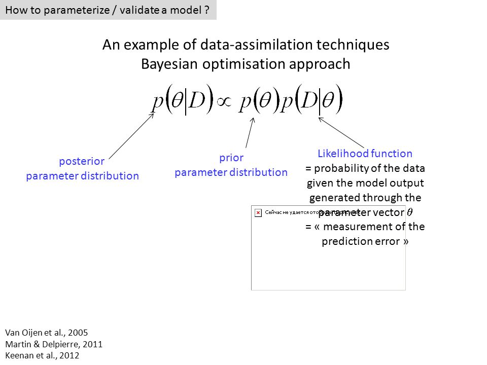 How to parameterize / validate a model ? An example of data-assimilation techniques Bayesian optimisation approach posterior parameter distribution pr
